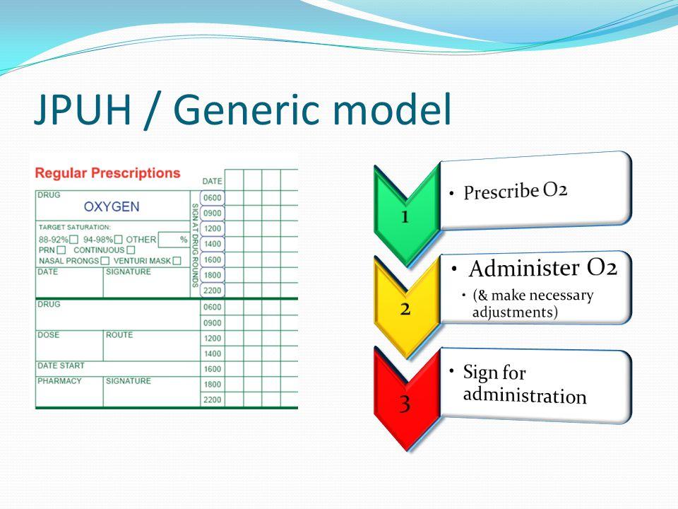 JPUH / Generic model