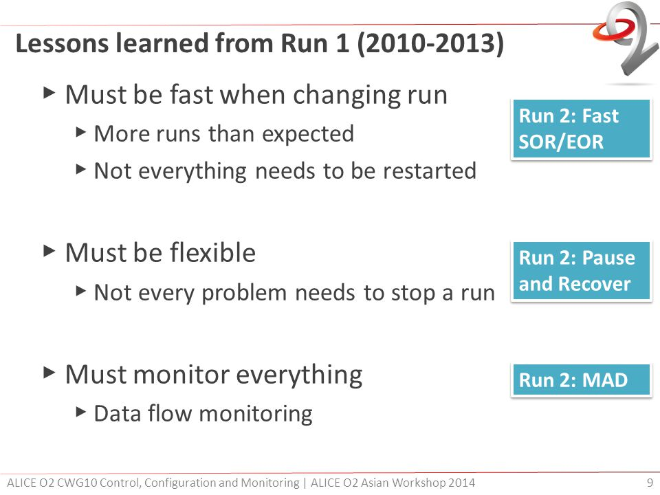 Lessons learned from Run 1 (2010-2013) ▶ Must be fast when changing run ▶ More runs than expected ▶ Not everything needs to be restarted ▶ Must be fle