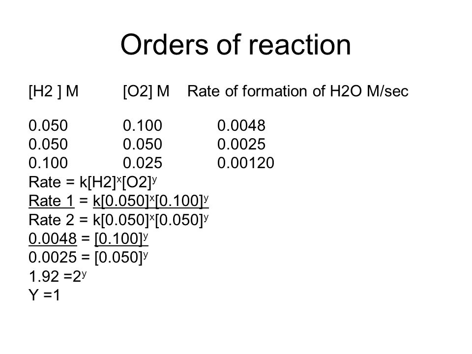 Orders of reaction [H2 ] M[O2] M Rate of formation of H2O M/sec 0.0500.1000.0048 0.0500.0500.0025 0.1000.0250.00120 Rate = k[H2] x [O2] y Rate 1 = k[0.050] x [0.100] y Rate 2 = k[0.050] x [0.050] y 0.0048 = [0.100] y 0.0025 = [0.050] y 1.92 =2 y Y =1