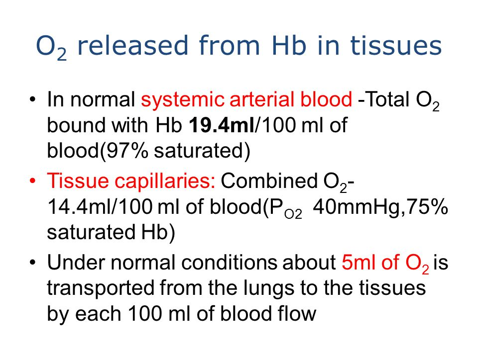O 2 released from Hb in tissues In normal systemic arterial blood -Total O 2 bound with Hb 19.4ml/100 ml of blood(97% saturated) Tissue capillaries: Combined O 2 - 14.4ml/100 ml of blood(P O2 40mmHg,75% saturated Hb) Under normal conditions about 5ml of O 2 is transported from the lungs to the tissues by each 100 ml of blood flow