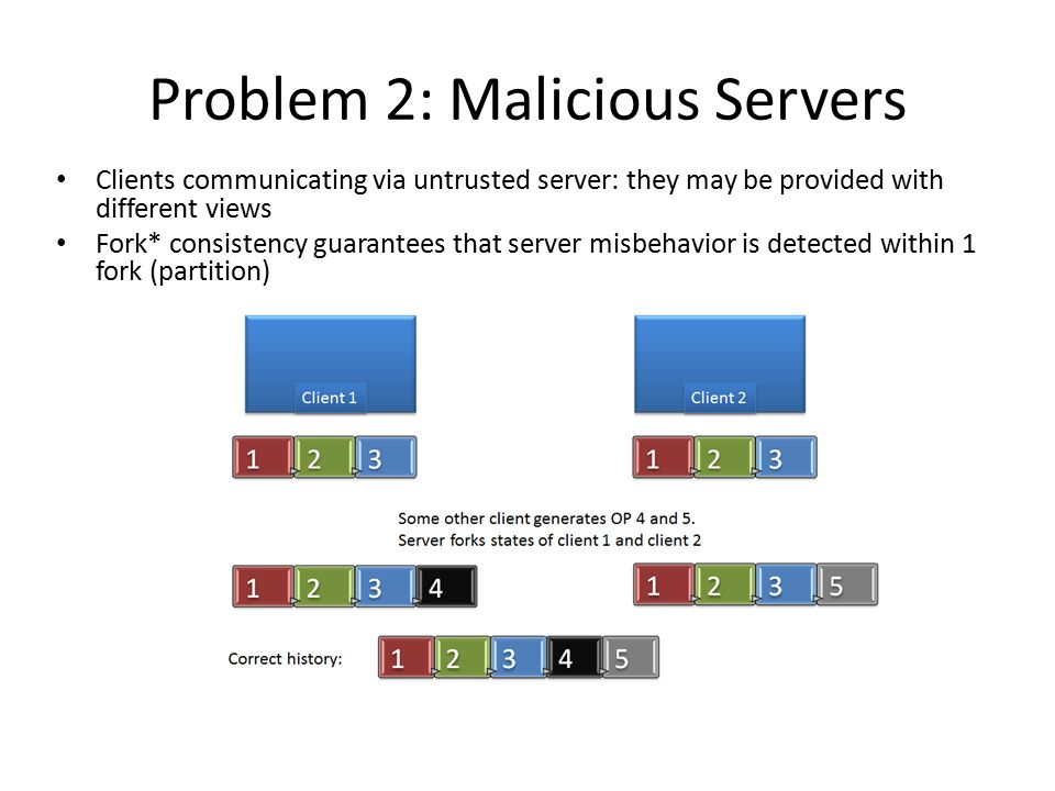 Problem 2: Malicious Servers Clients communicating via untrusted server: they may be provided with different views Fork* consistency guarantees that server misbehavior is detected within 1 fork (partition)