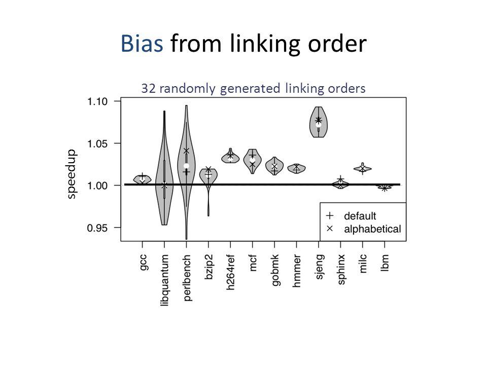 32 randomly generated linking orders Bias from linking order speedup