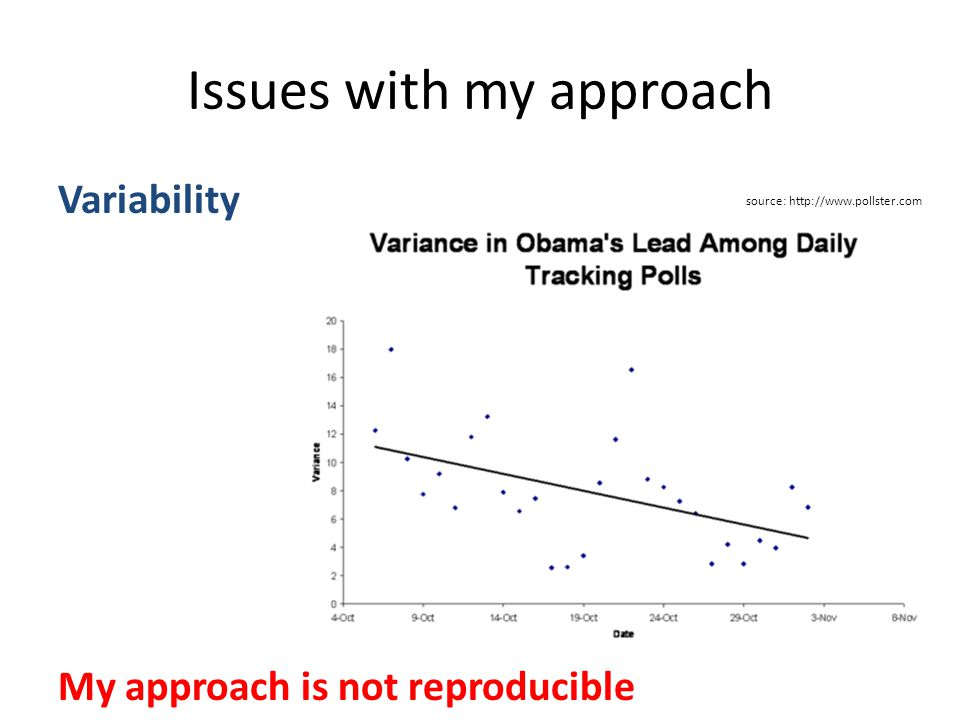 Issues with my approach Variability source: http://www.pollster.com My approach is not reproducible