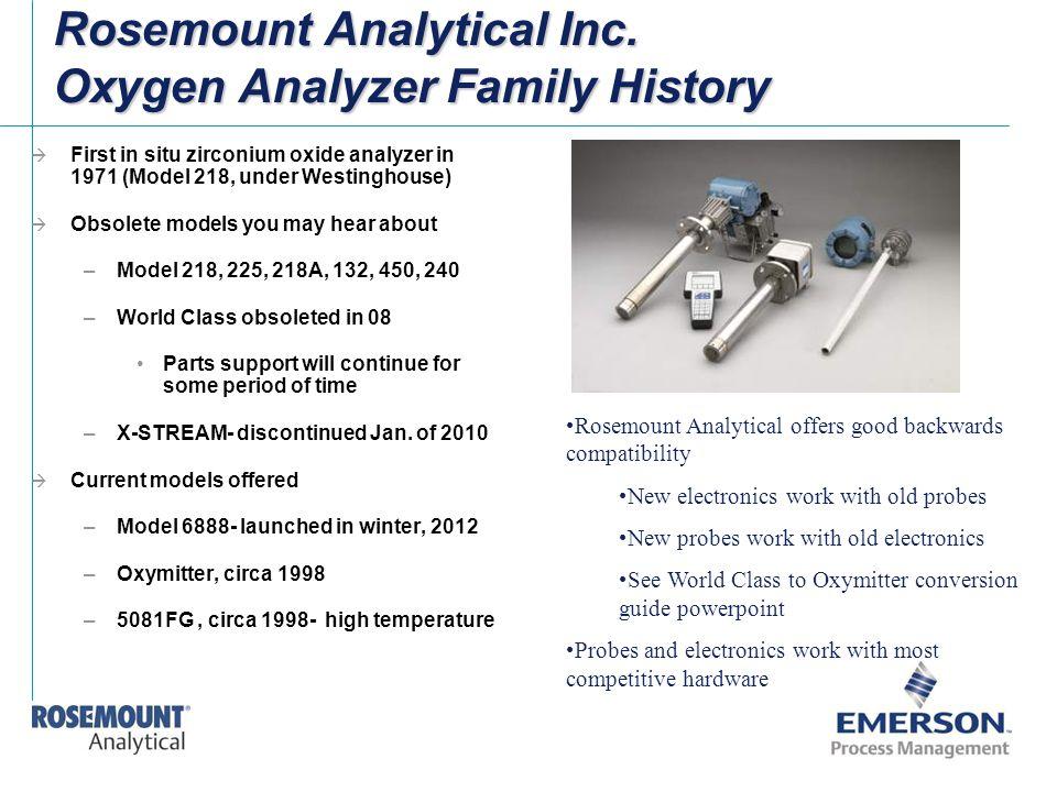 Rosemount Analytical Inc. Oxygen Analyzer Family History  First in situ zirconium oxide analyzer in 1971 (Model 218, under Westinghouse)  Obsolete m