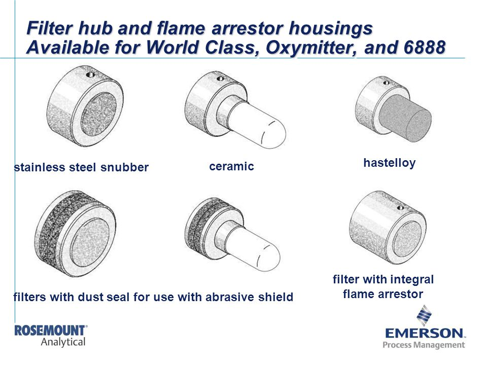 Filter hub and flame arrestor housings Available for World Class, Oxymitter, and 6888 stainless steel snubber ceramic hastelloy filters with dust seal