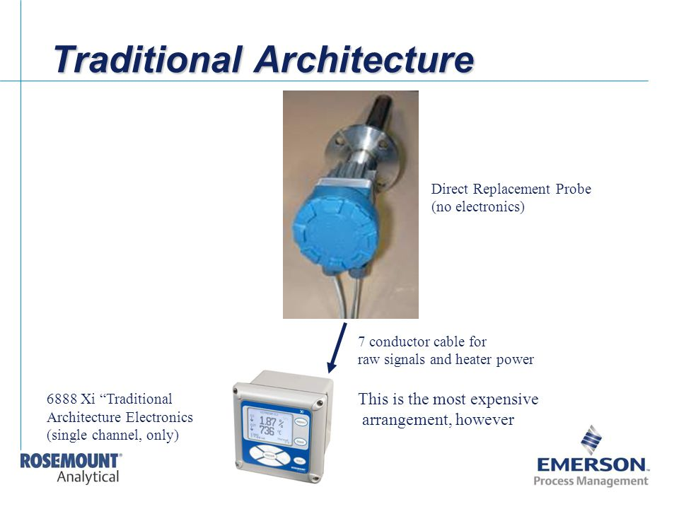 """Traditional Architecture Direct Replacement Probe (no electronics) 6888 Xi """"Traditional Architecture Electronics (single channel, only) 7 conductor ca"""