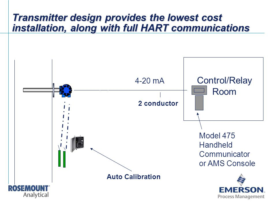 Transmitter design provides the lowest cost installation, along with full HART communications Auto Calibration Control/Relay Room 4-20 mA 2 conductor