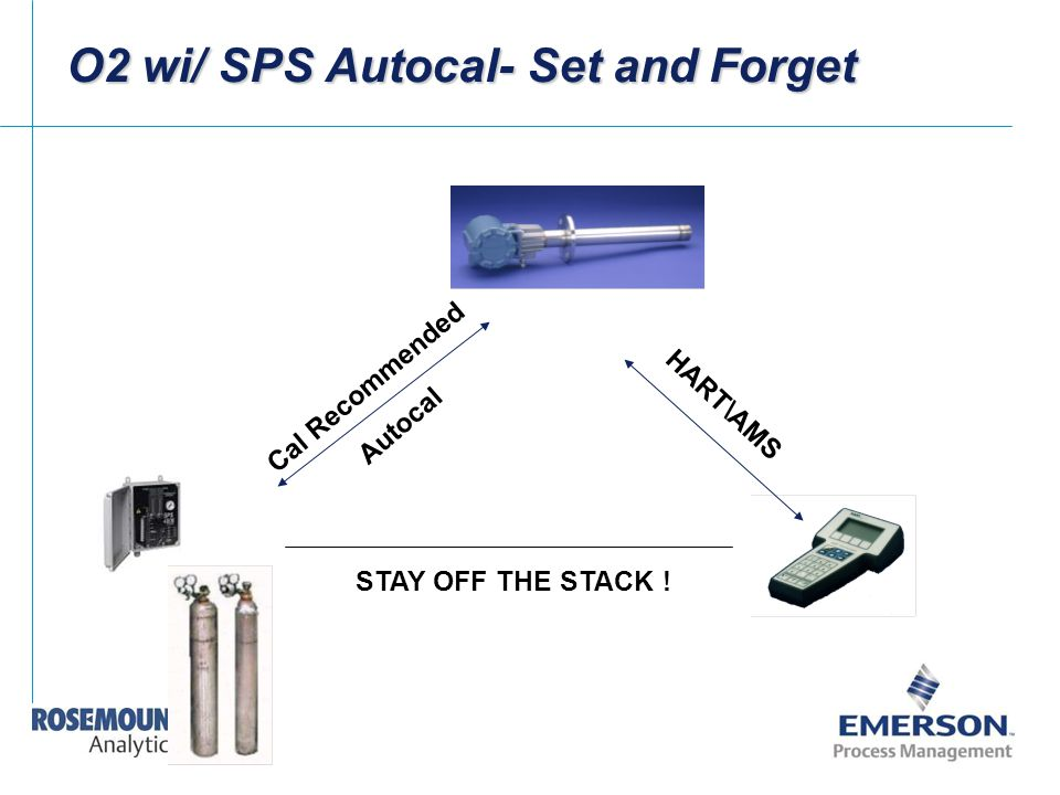 O2 wi/ SPS Autocal- Set and Forget O2 wi/ SPS Autocal- Set and Forget Autocal HART\AMS STAY OFF THE STACK ! Cal Recommended