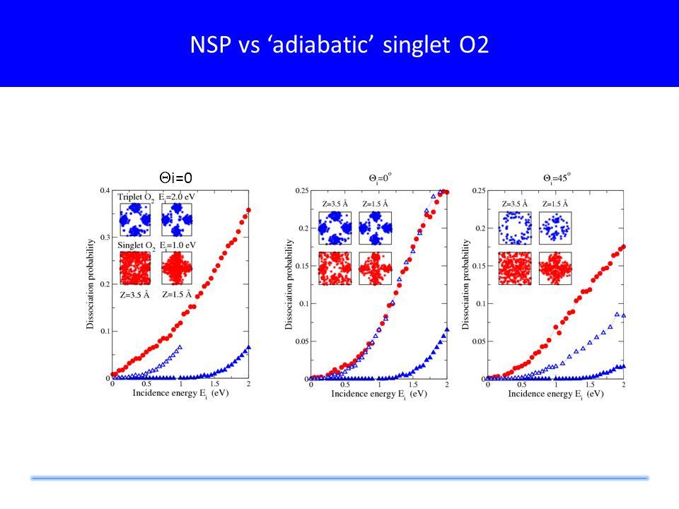 NSP vs 'adiabatic' singlet O2  i=0