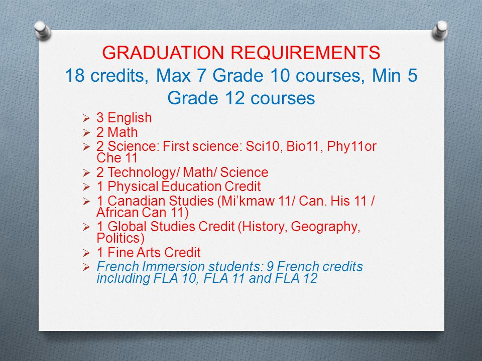 GRADUATION REQUIREMENTS 18 credits, Max 7 Grade 10 courses, Min 5 Grade 12 courses  3 English  2 Math  2 Science: First science: Sci10, Bio11, Phy11or Che 11  2 Technology/ Math/ Science  1 Physical Education Credit  1 Canadian Studies (Mi'kmaw 11/ Can.