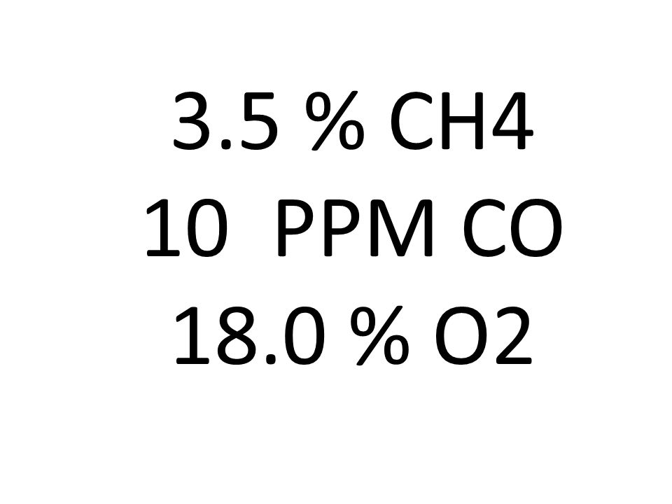 3.5 % CH4 10 PPM CO 18.0 % O2