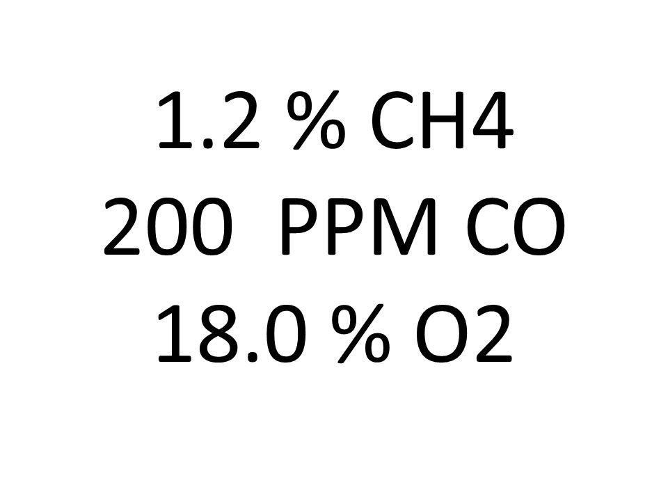 1.2 % CH4 200 PPM CO 18.0 % O2