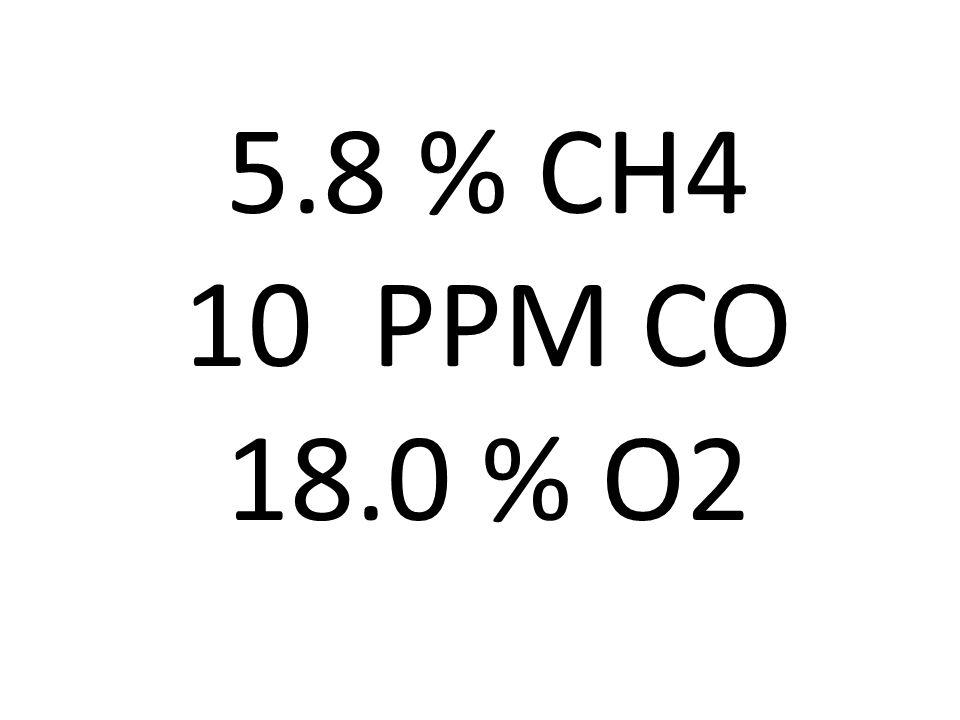 5.8 % CH4 10 PPM CO 18.0 % O2