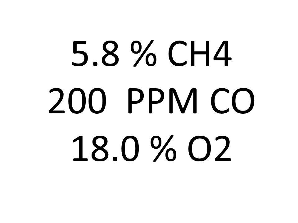 5.8 % CH4 200 PPM CO 18.0 % O2
