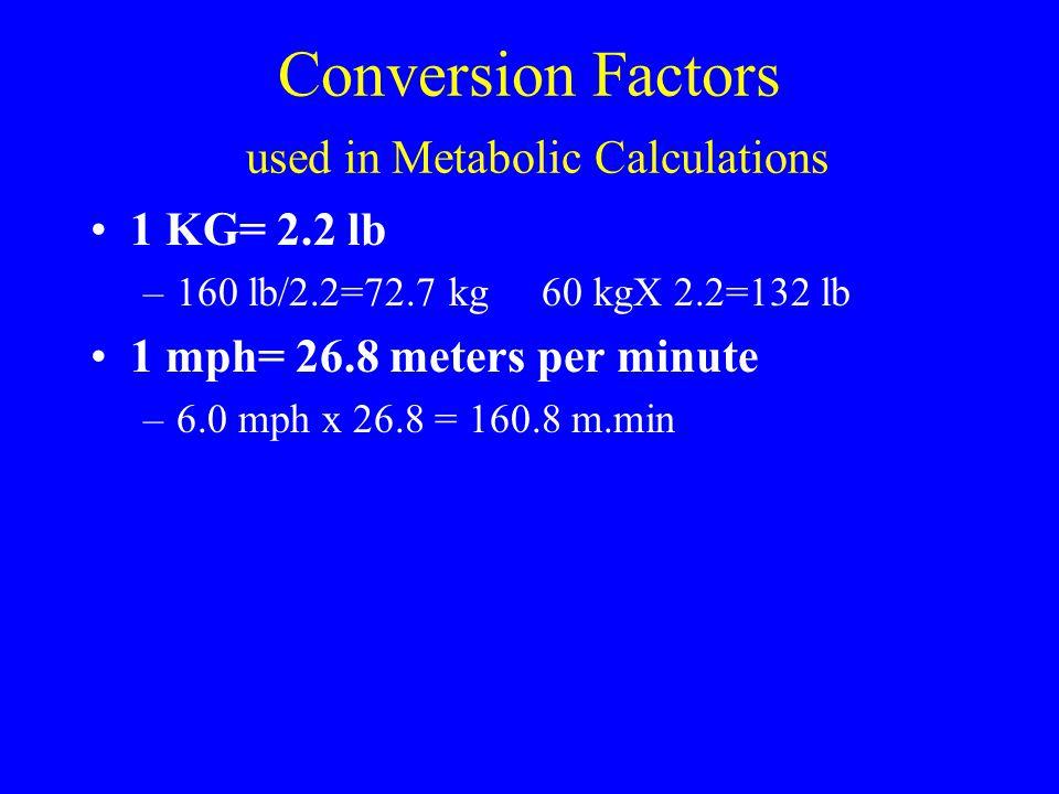 Conversion Factors used in Metabolic Calculations 1 KG= 2.2 lb –160 lb/2.2=72.7 kg 60 kgX 2.2=132 lb 1 mph= 26.8 meters per minute –6.0 mph x 26.8 = 1