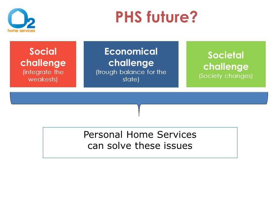 Personal Home Services can solve these issues PHS future.