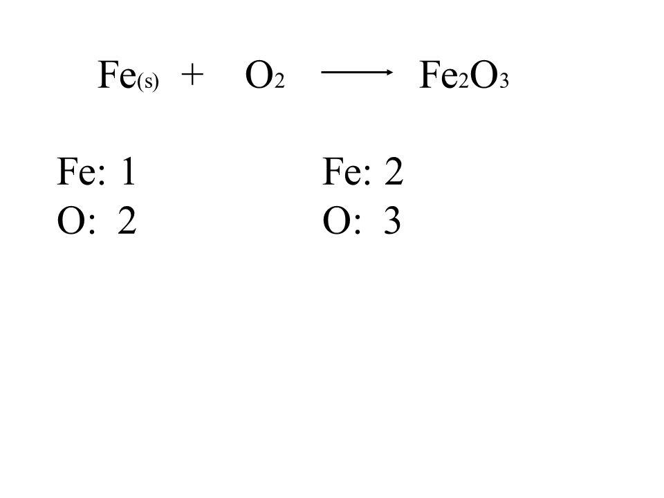 Fe (s) + O 2 Fe 2 O 3 Fe: 1Fe: 2 O: 2O: 3