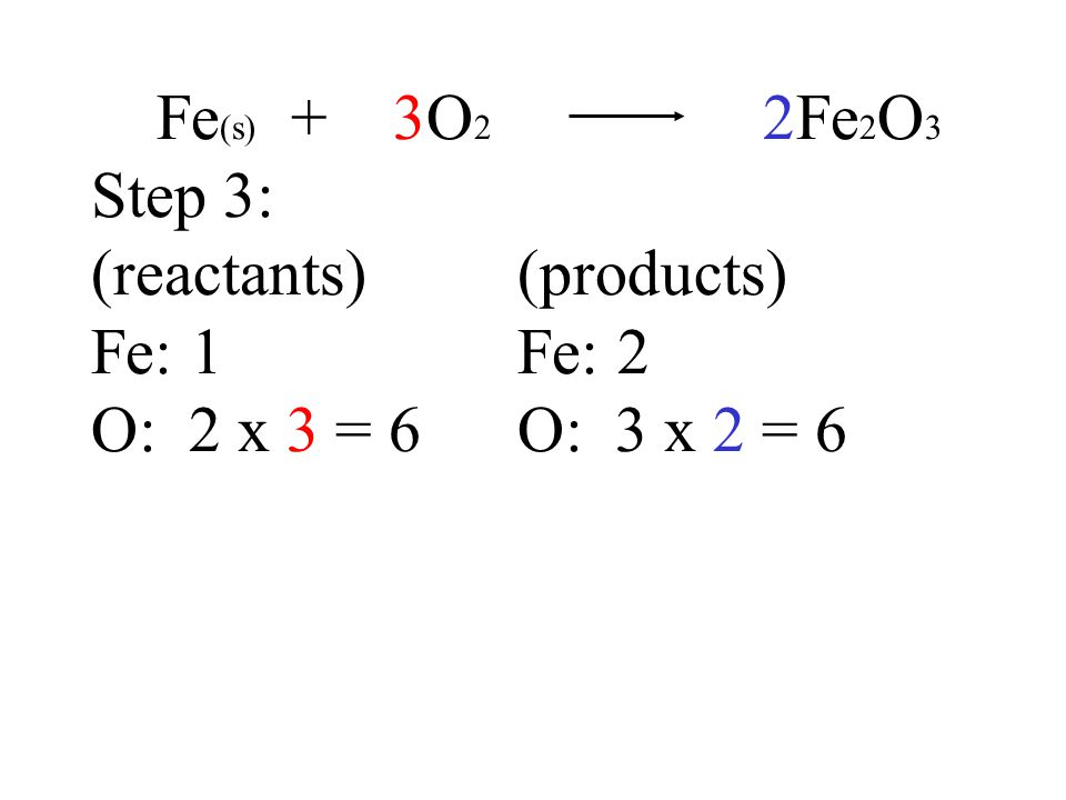 Fe (s) + 3O 2 2Fe 2 O 3 Step 3: (reactants)(products) Fe: 1Fe: 2 O: 2 x 3 = 6O: 3 x 2 = 6