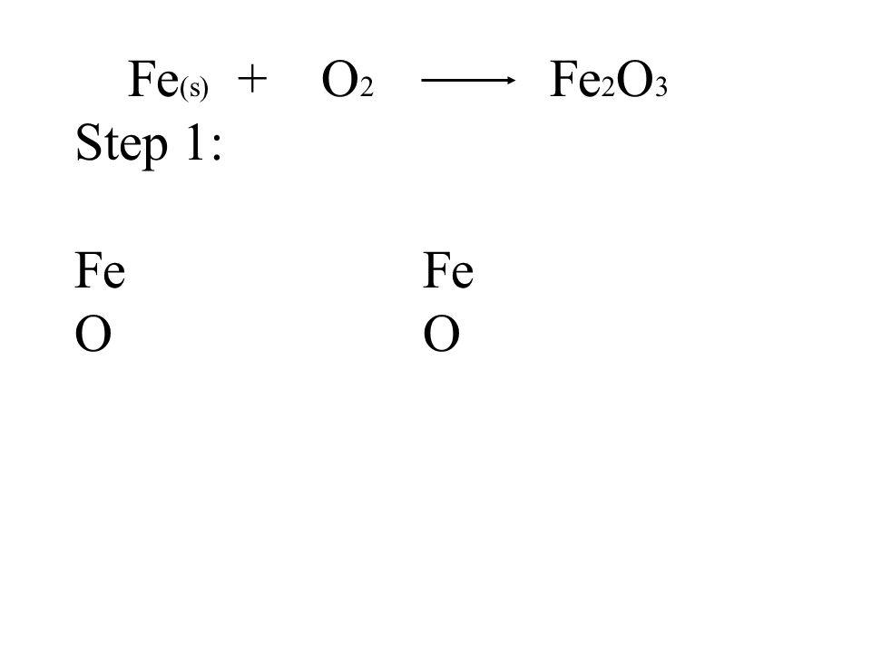 Fe (s) + O 2 Fe 2 O 3 Step 1: FeFe OO