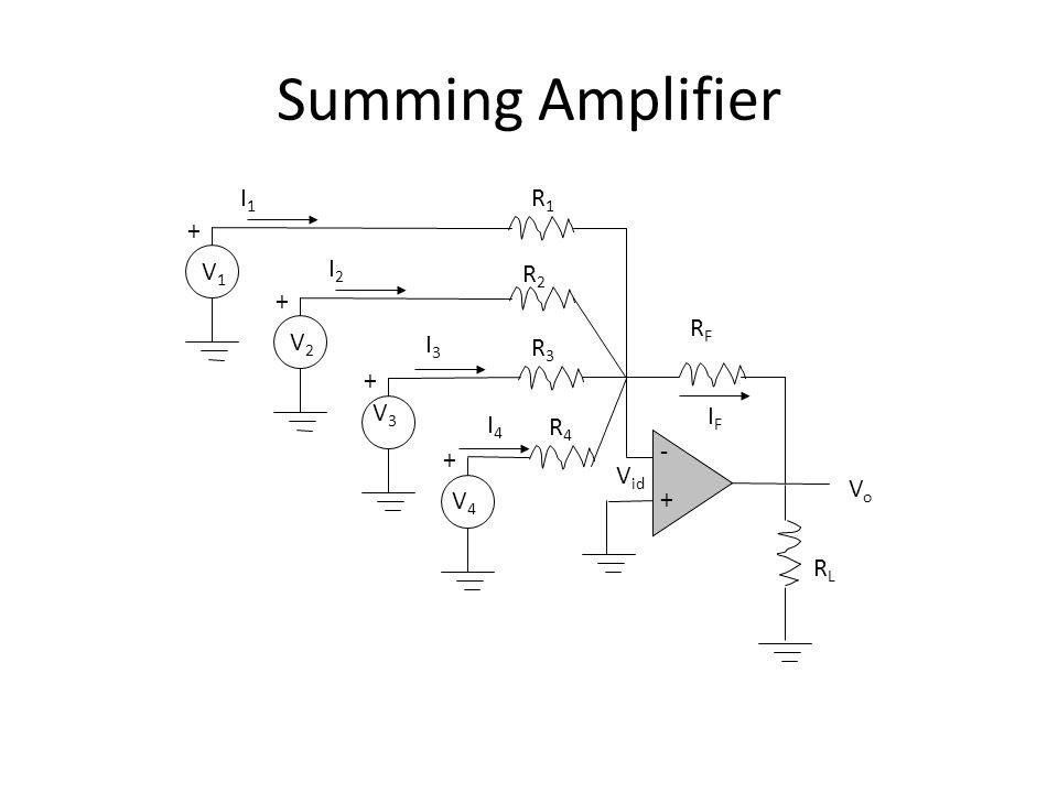 Summing Amplifier -+-+ RFRF R4R4 + IFIF I4I4 VoVo R3R3 + I3I3 V3V3 V4V4 R2R2 + I2I2 V2V2 R1R1 + I1I1 V1V1 RLRL V id