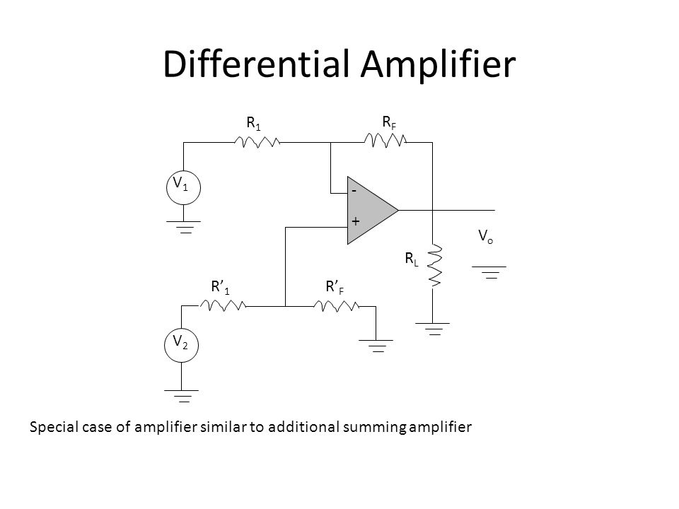 Differential Amplifier VoVo -+-+ RFRF R1R1 V1V1 V2V2 R' 1 R' F RLRL Special case of amplifier similar to additional summing amplifier