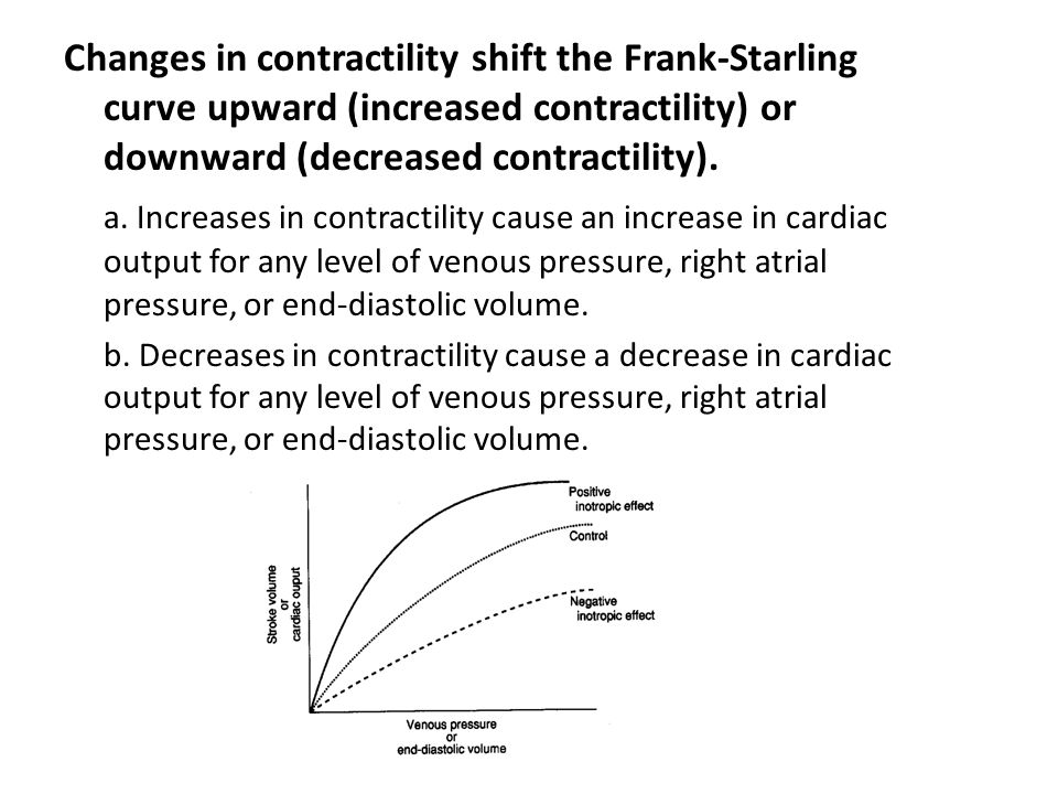 Factors that decrease contractility (negative inotropic effects) ‑ Parasympathetic stimulation (ACh) via muscarinic receptors decreases the strength o