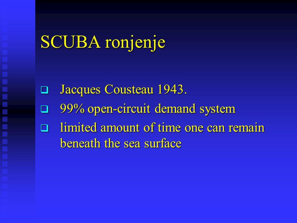 SCUBA ronjenje  Jacques Cousteau 1943.