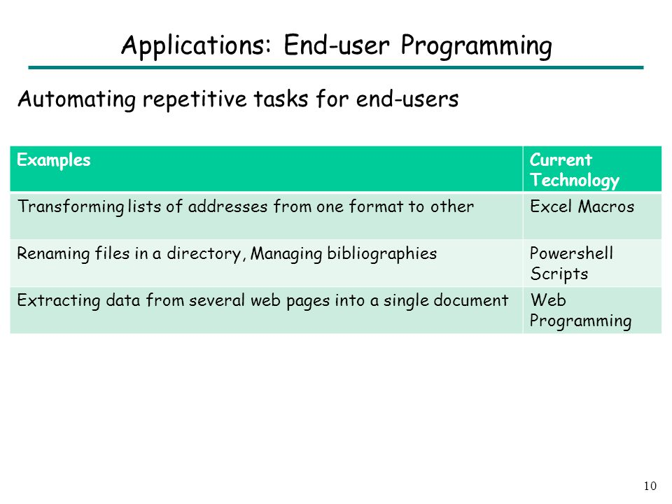Automating repetitive tasks for end-users 10 Applications: End-user Programming ExamplesCurrent Technology Transforming lists of addresses from one format to otherExcel Macros Renaming files in a directory, Managing bibliographiesPowershell Scripts Extracting data from several web pages into a single documentWeb Programming