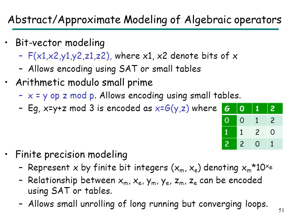 Bit-vector modeling –F(x1,x2,y1,y2,z1,z2), where x1, x2 denote bits of x –Allows encoding using SAT or small tables Arithmetic modulo small prime –x = y op z mod p.
