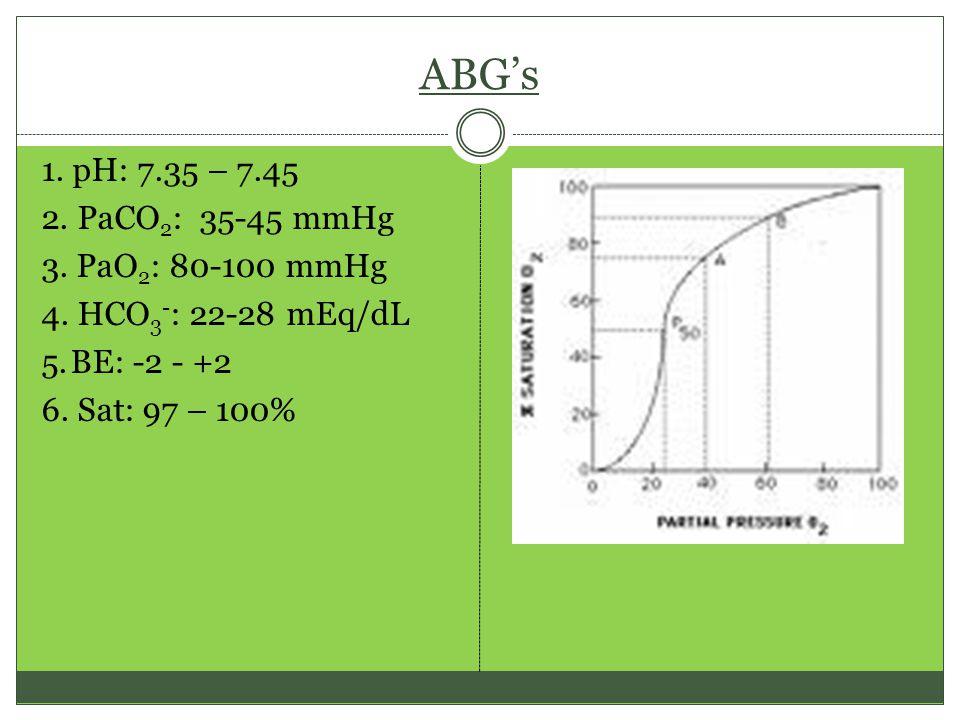 ABG's 1.pH: 7.35 – 7.45 2. PaCO 2 : 35-45 mmHg 3.