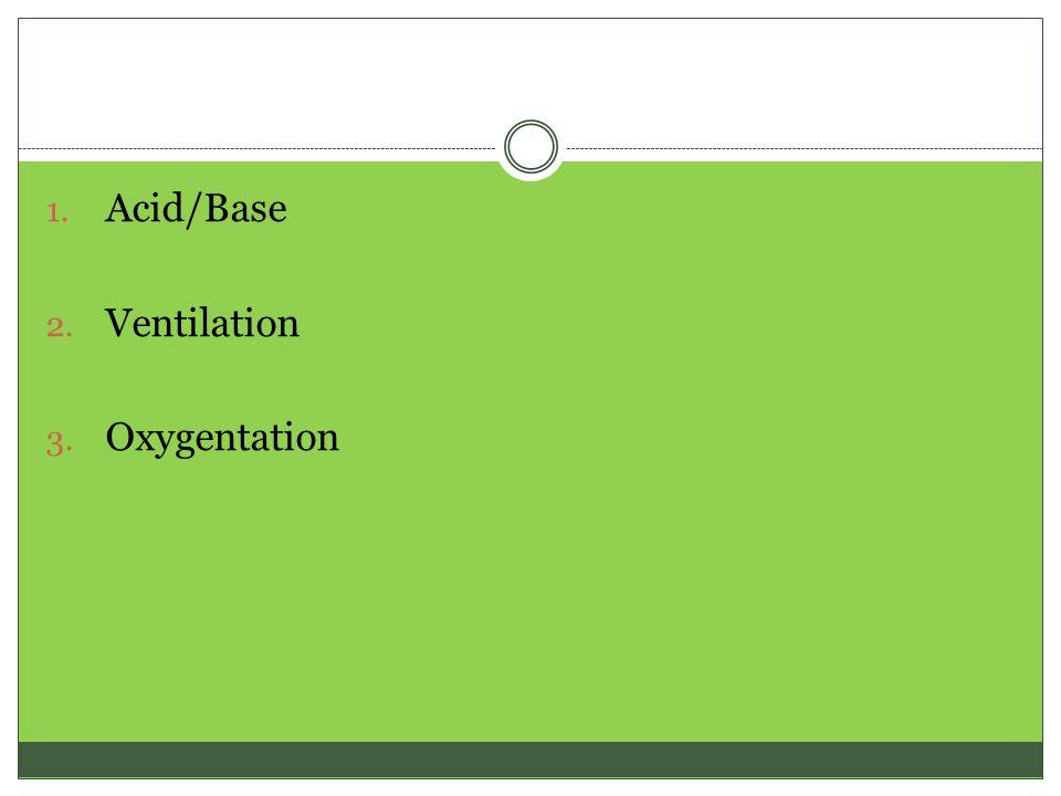 1. Acid/Base 2. Ventilation 3. Oxygentation