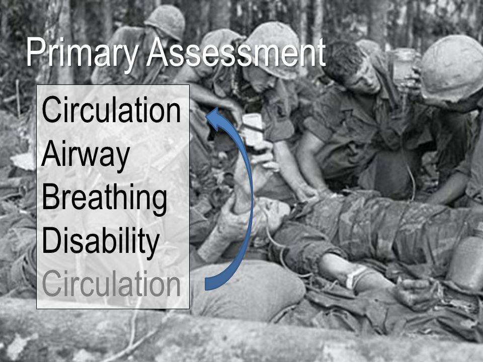 Primary Assessment Circulation Airway Breathing Disability Circulation