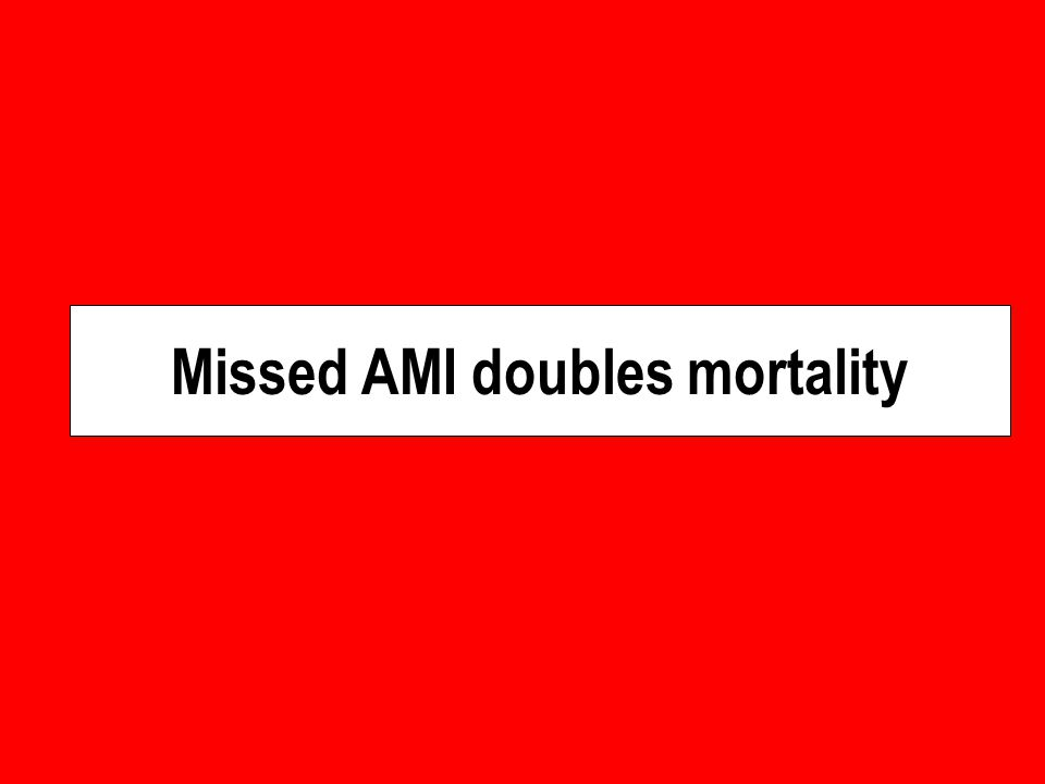Missed AMI doubles mortality