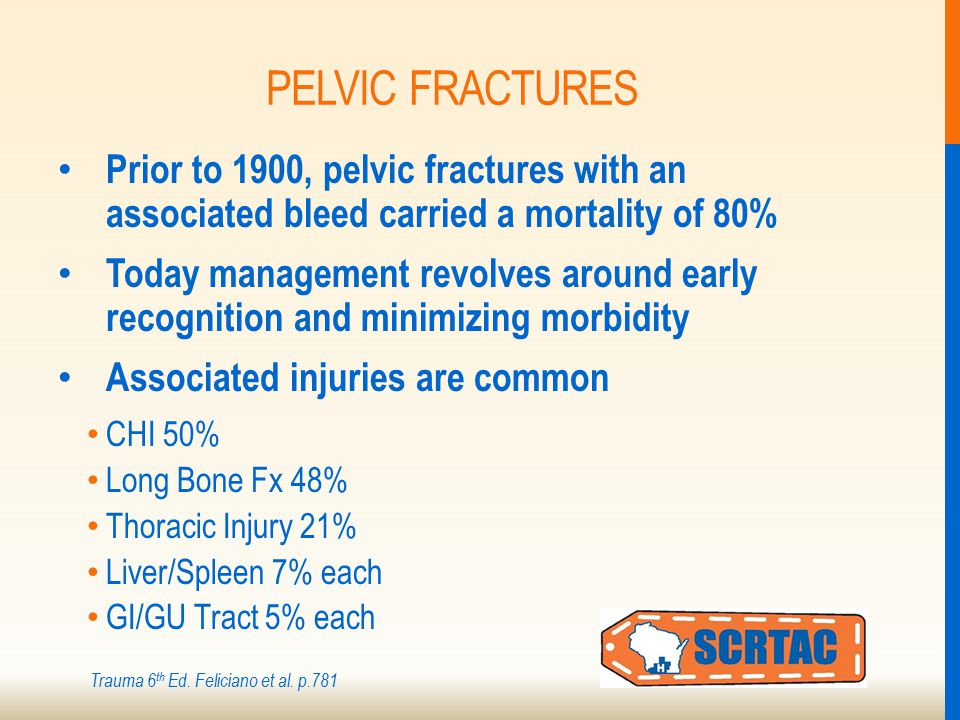 PELVIC FRACTURES Prior to 1900, pelvic fractures with an associated bleed carried a mortality of 80% Today management revolves around early recognition and minimizing morbidity Associated injuries are common CHI 50% Long Bone Fx 48% Thoracic Injury 21% Liver/Spleen 7% each GI/GU Tract 5% each Trauma 6 th Ed.
