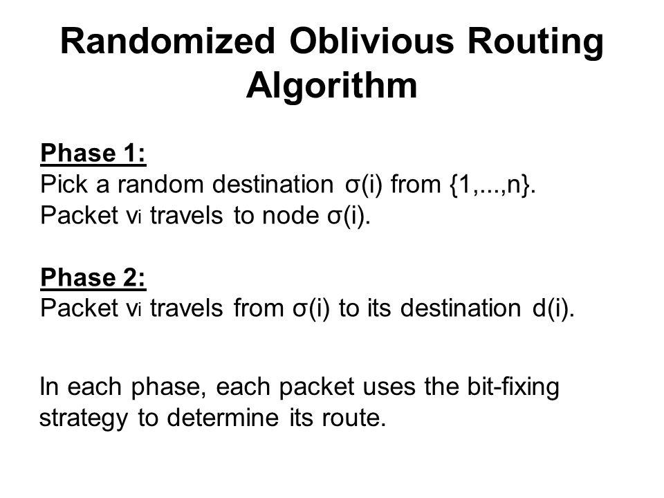 Randomized Oblivious Routing Algorithm Phase 1: Pick a random destination σ(i) from {1,...,n}.