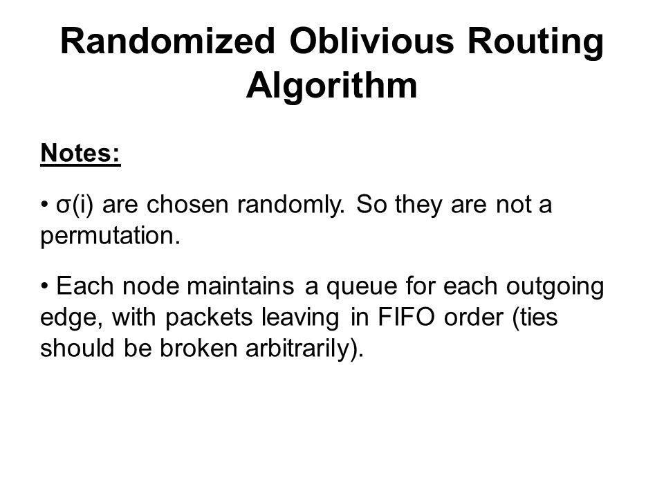 Randomized Oblivious Routing Algorithm Notes: σ(i) are chosen randomly.