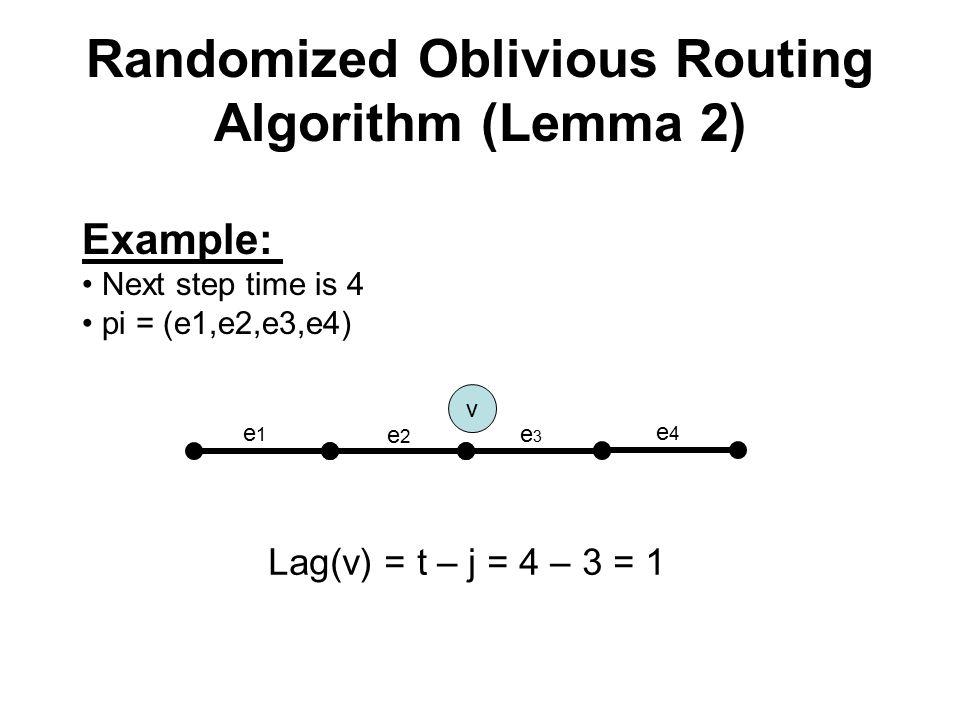 Randomized Oblivious Routing Algorithm (Lemma 2) e1e1 e2e2 e3e3 e4e4 Example: Next step time is 4 pi = (e1,e2,e3,e4) v Lag(v) = t – j = 4 – 3 = 1