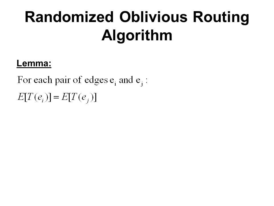 Randomized Oblivious Routing Algorithm Lemma: