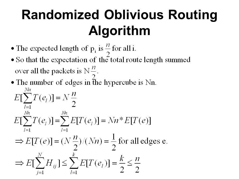 Randomized Oblivious Routing Algorithm