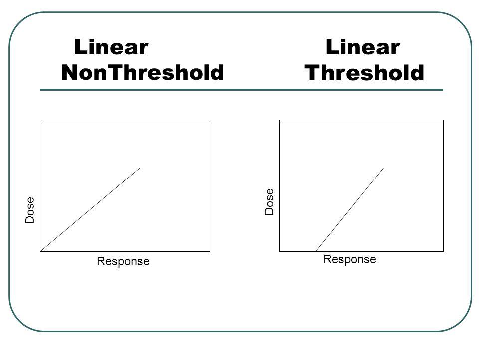 Response Dose NonLinear Threshold NonLinear Nonthreshold