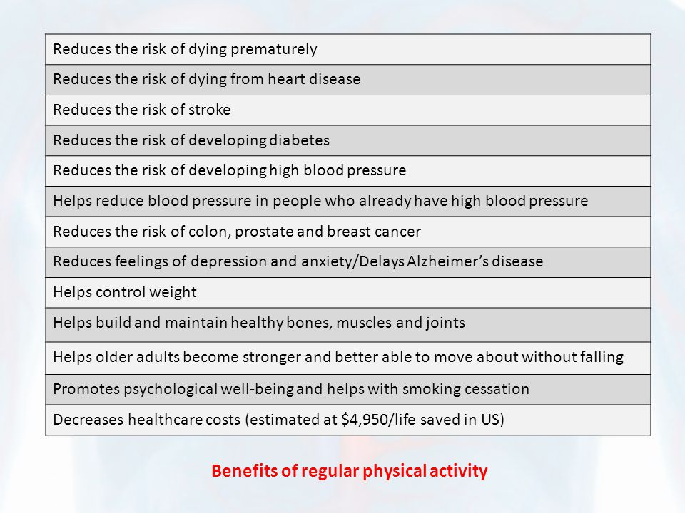 Benefits of regular physical activity Reduces the risk of dying prematurely Reduces the risk of dying from heart disease Reduces the risk of stroke Re