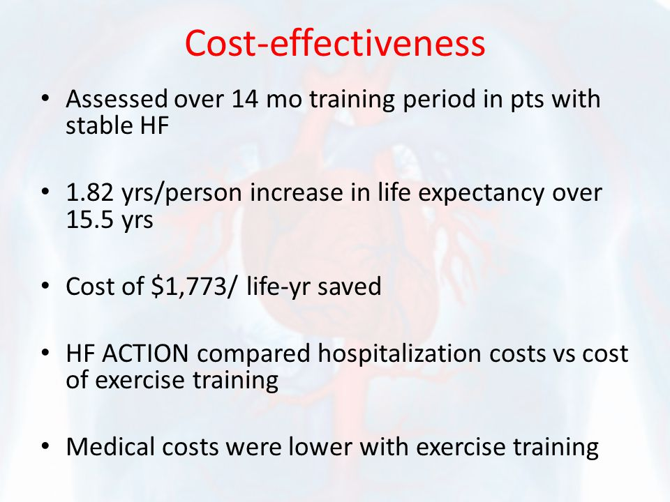 Cost-effectiveness Assessed over 14 mo training period in pts with stable HF 1.82 yrs/person increase in life expectancy over 15.5 yrs Cost of $1,773/