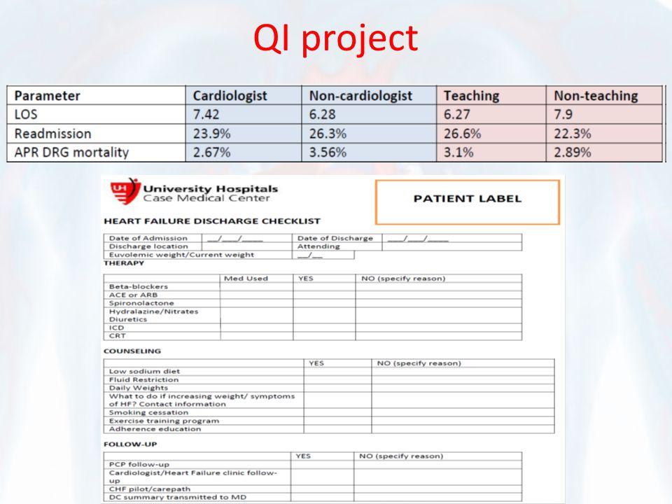 QI project