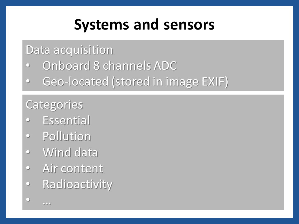 Systems and sensors Data acquisition Onboard 8 channels ADC Onboard 8 channels ADC Geo-located (stored in image EXIF) Geo-located (stored in image EXIF) Categories Essential Essential Pollution Pollution Wind data Wind data Air content Air content Radioactivity Radioactivity …