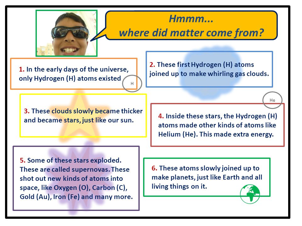 Hmmm... where did matter come from? 1. In the early days of the universe, only Hydrogen (H) atoms existed 2. These first Hydrogen (H) atoms joined up