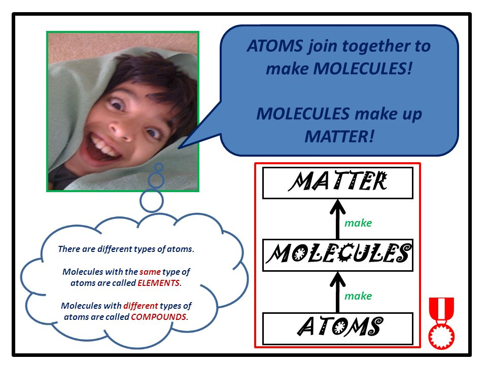 ATOMS make MOLECULES MATTER make There are different types of atoms. Molecules with the same type of atoms are called ELEMENTS. Molecules with differe