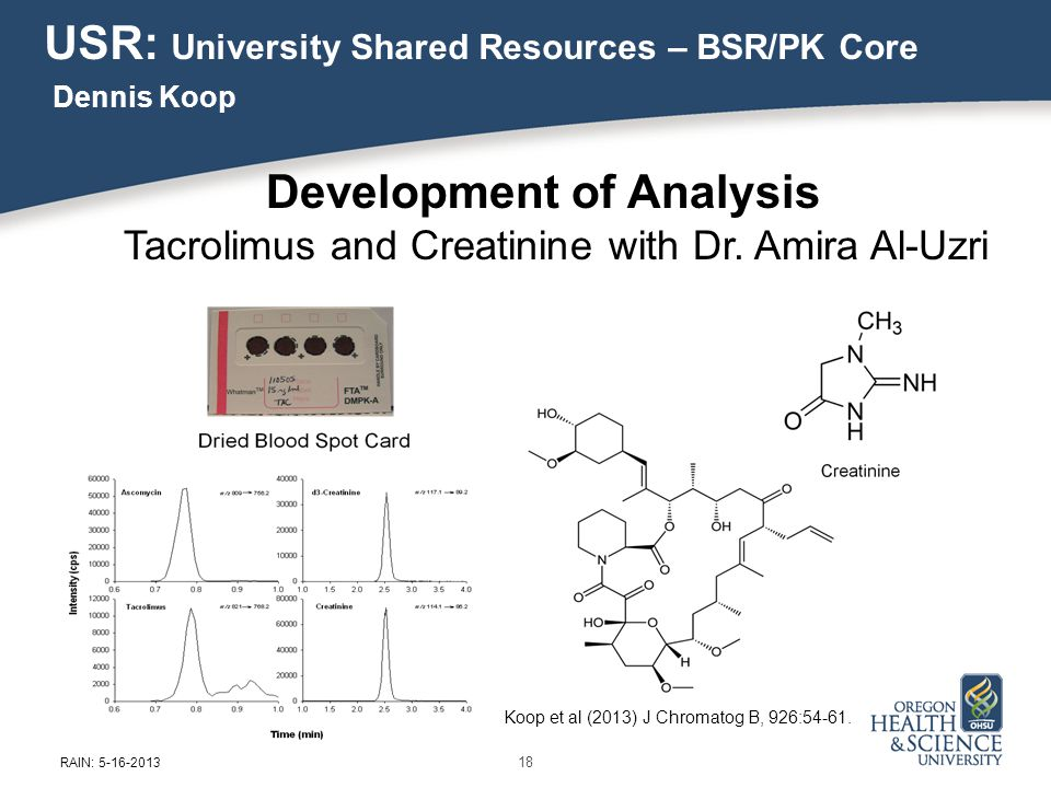Koop et al (2013) J Chromatog B, 926:54-61. 18 RAIN: 5-16-2013 Development of Analysis Tacrolimus and Creatinine with Dr. Amira Al-Uzri USR: Universit