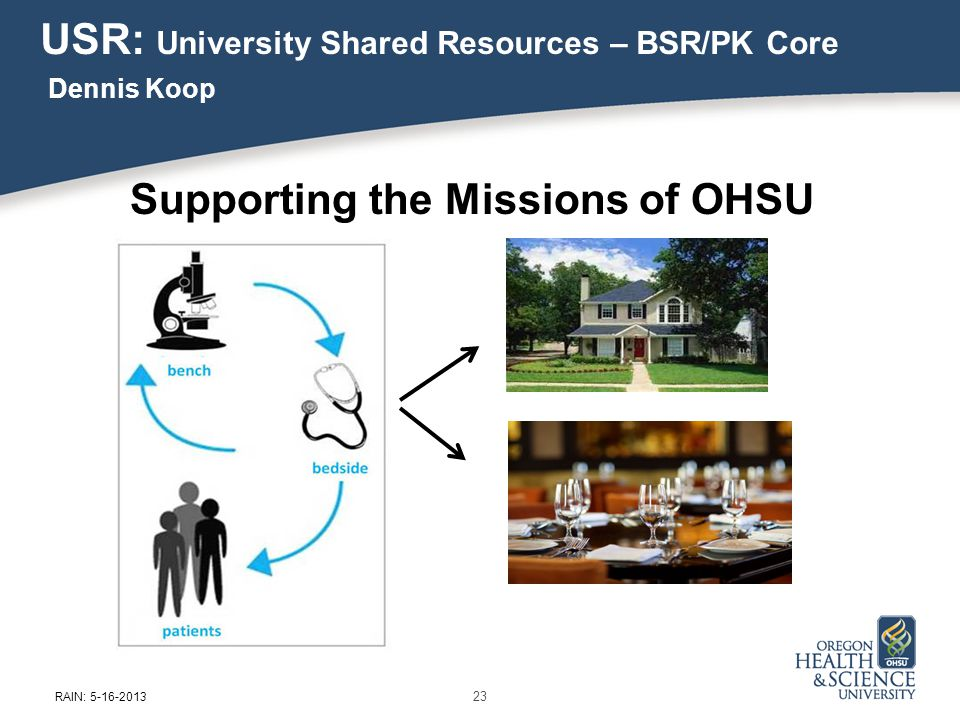 23 RAIN: 5-16-2013 Supporting the Missions of OHSU USR: University Shared Resources – BSR/PK Core Dennis Koop