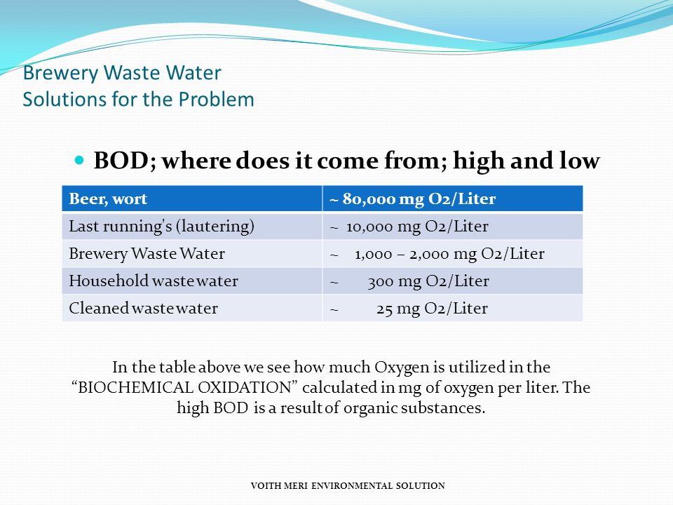 Brewery Waste Water Solutions for the Problem BOD; where does it come from; high and low Beer, wort~ 80,000 mg O2/Liter Last running's (lautering)~ 10