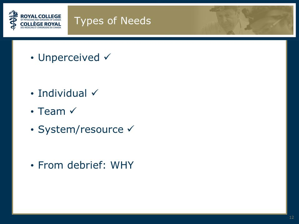 Types of Needs Unperceived Individual Team System/resource From debrief: WHY 12